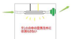 換気システム